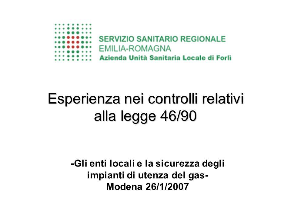 -Gli enti locali e la sicurezza degli impianti di utenza del gas- Modena 26/1/2007 Esperienza nei controlli relativi alla legge 46/90