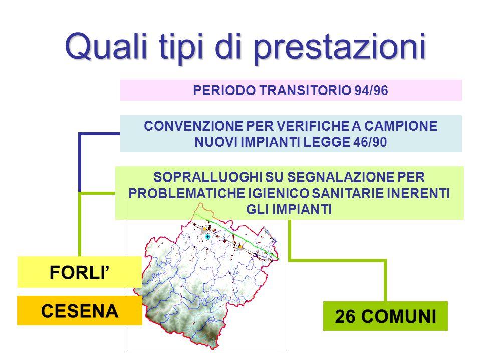 CESENA FORLI 26 COMUNI CONVENZIONE PER VERIFICHE A CAMPIONE NUOVI IMPIANTI LEGGE 46/90 SOPRALLUOGHI SU SEGNALAZIONE PER PROBLEMATICHE IGIENICO SANITARIE INERENTI GLI IMPIANTI PERIODO TRANSITORIO 94/96 Quali tipi di prestazioni