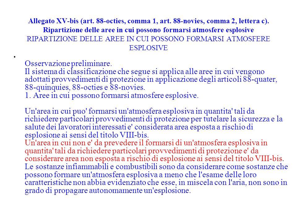 Allegato XV-bis (art. 88-octies, comma 1, art. 88-novies, comma 2, lettera c). Ripartizione delle aree in cui possono formarsi atmosfere esplosive RIP