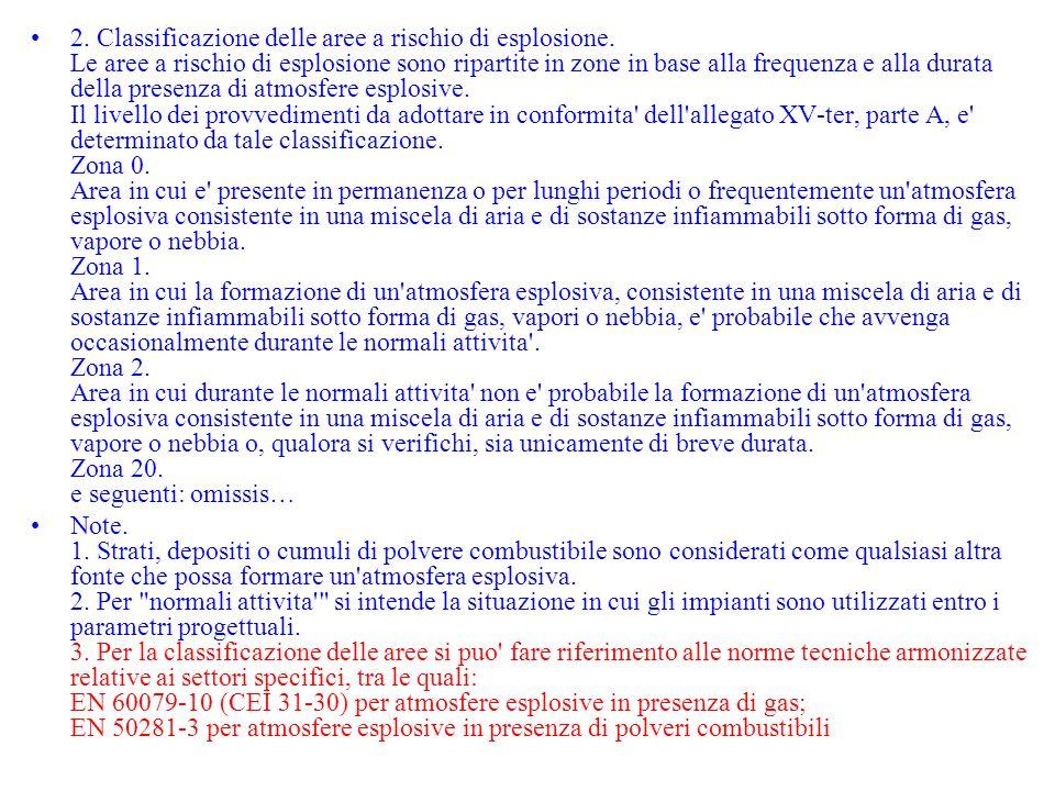 2. Classificazione delle aree a rischio di esplosione. Le aree a rischio di esplosione sono ripartite in zone in base alla frequenza e alla durata del