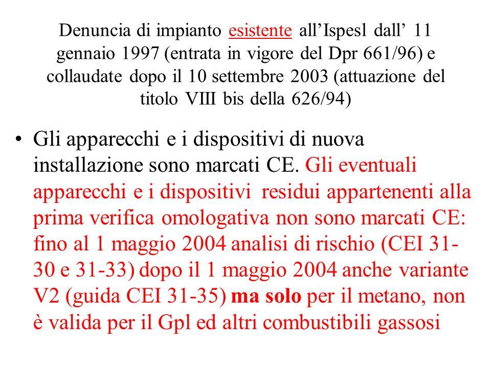 Denuncia di impianto esistente allIspesl dall 11 gennaio 1997 (entrata in vigore del Dpr 661/96) e collaudate dopo il 10 settembre 2003 (attuazione de