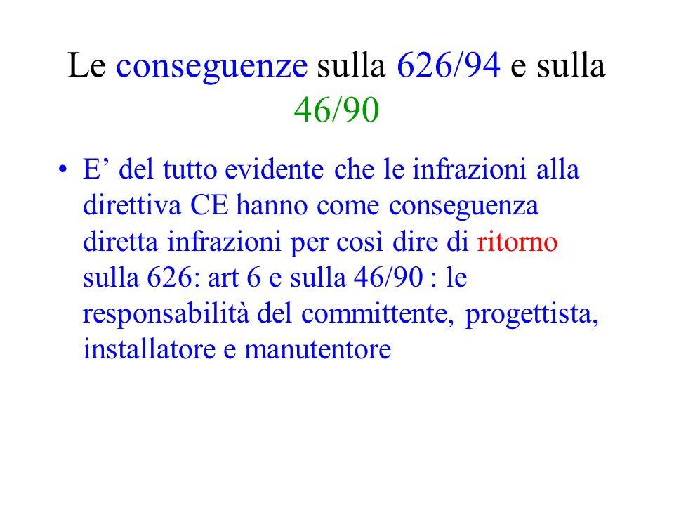 Le conseguenze sulla 626/94 e sulla 46/90 E del tutto evidente che le infrazioni alla direttiva CE hanno come conseguenza diretta infrazioni per così