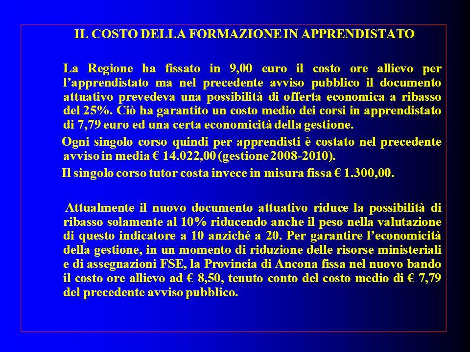 IL COSTO DELLA FORMAZIONE IN APPRENDISTATO La Regione ha fissato in 9,00 euro il costo ore allievo per lapprendistato ma nel precedente avviso pubblic