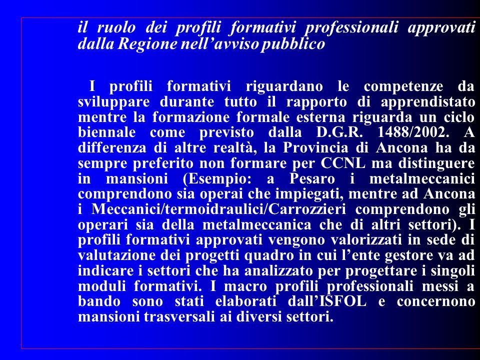 il ruolo dei profili formativi professionali approvati dalla Regione nellavviso pubblico I profili formativi riguardano le competenze da sviluppare du