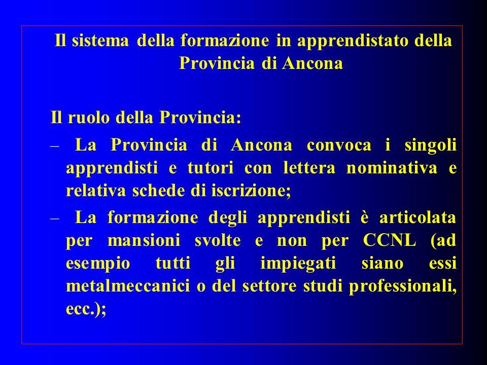 Il sistema della formazione in apprendistato della Provincia di Ancona Il ruolo della Provincia: – La Provincia di Ancona convoca i singoli apprendist