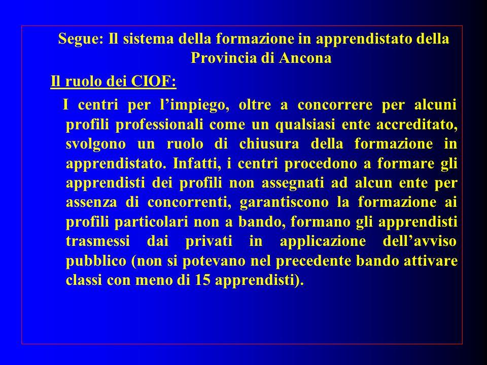 Segue: Il sistema della formazione in apprendistato della Provincia di Ancona Il ruolo dei CIOF: I centri per limpiego, oltre a concorrere per alcuni profili professionali come un qualsiasi ente accreditato, svolgono un ruolo di chiusura della formazione in apprendistato.