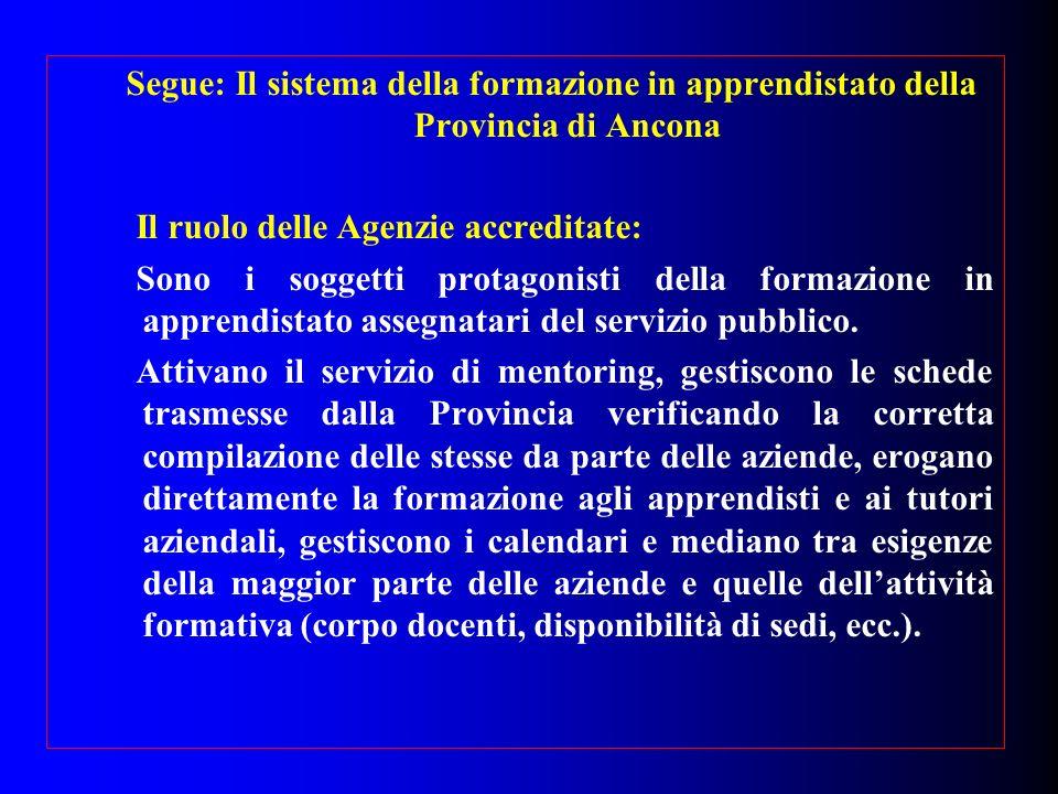 Segue: Il sistema della formazione in apprendistato della Provincia di Ancona Il ruolo delle Agenzie accreditate: Sono i soggetti protagonisti della f