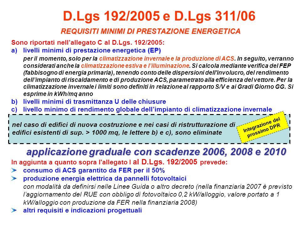 Sono riportati nellallegato C al D.Lgs. 192/2005: (EP) a)livelli minimi di prestazione energetica (EP) v per il momento, solo per la climatizzazione i