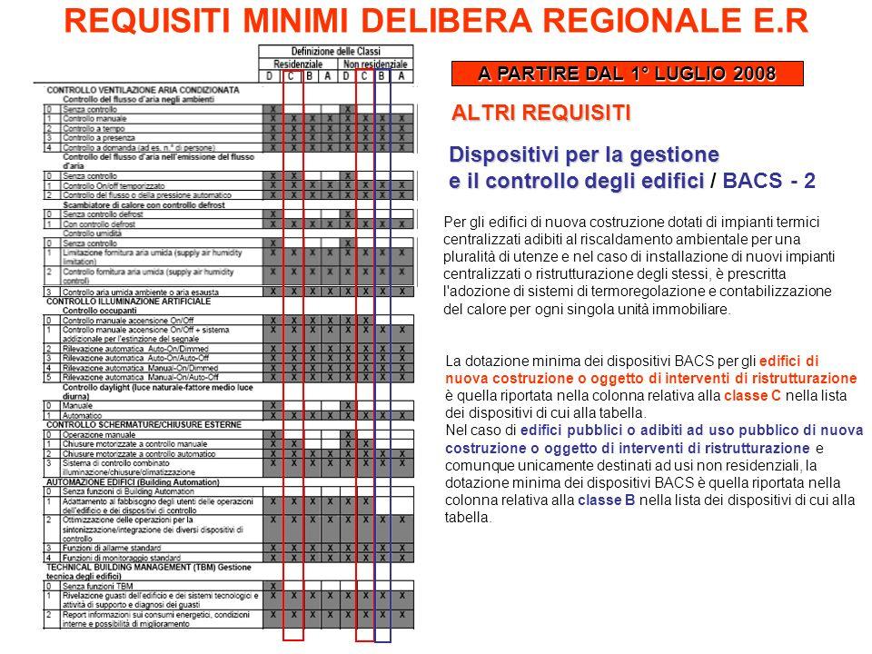 ALTRI REQUISITI REQUISITI MINIMI DELIBERA REGIONALE E.R A PARTIRE DAL 1° LUGLIO 2008 Dispositivi per la gestione e il controllo degli edifici e il con