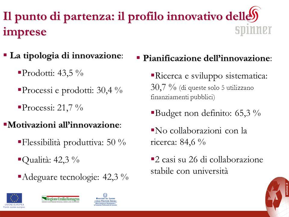 Il punto di partenza: il profilo innovativo delle imprese La tipologia di innovazione La tipologia di innovazione: Prodotti: 43,5 % Processi e prodott