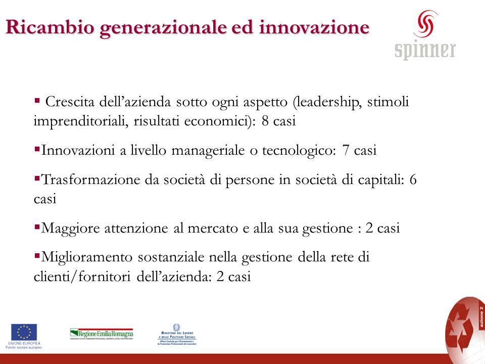 Ricambio generazionale ed innovazione Crescita dellazienda sotto ogni aspetto (leadership, stimoli imprenditoriali, risultati economici): 8 casi Innov