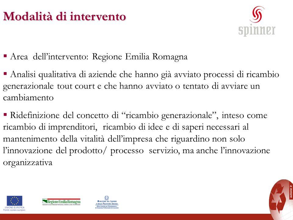 Modalità di intervento Area dellintervento: Regione Emilia Romagna Analisi qualitativa di aziende che hanno già avviato processi di ricambio generazio