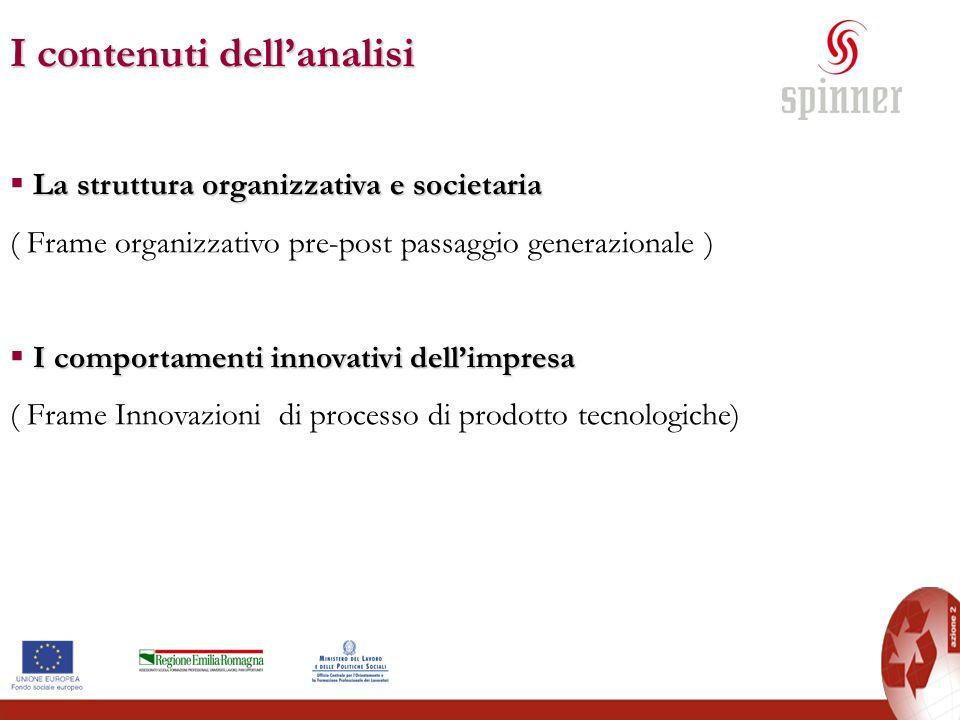 Il punto di partenza: il profilo innovativo delle imprese La tipologia di innovazione La tipologia di innovazione: Prodotti: 43,5 % Processi e prodotti: 30,4 % Processi: 21,7 % Motivazioni allinnovazione Motivazioni allinnovazione: Flessibilità produttiva: 50 % Qualità: 42,3 % Adeguare tecnologie: 42,3 % Pianificazione dellinnovazione Pianificazione dellinnovazione: Ricerca e sviluppo sistematica: 30,7 % (di queste solo 5 utilizzano finanziamenti pubblici) Budget non definito: 65,3 % No collaborazioni con la ricerca: 84,6 % 2 casi su 26 di collaborazione stabile con università