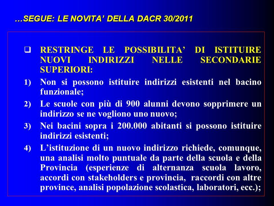 …SEGUE: LE NOVITA DELLA DACR 30/2011 RESTRINGE LE POSSIBILITA DI ISTITUIRE NUOVI INDIRIZZI NELLE SECONDARIE SUPERIORI: 1) Non si possono istituire ind