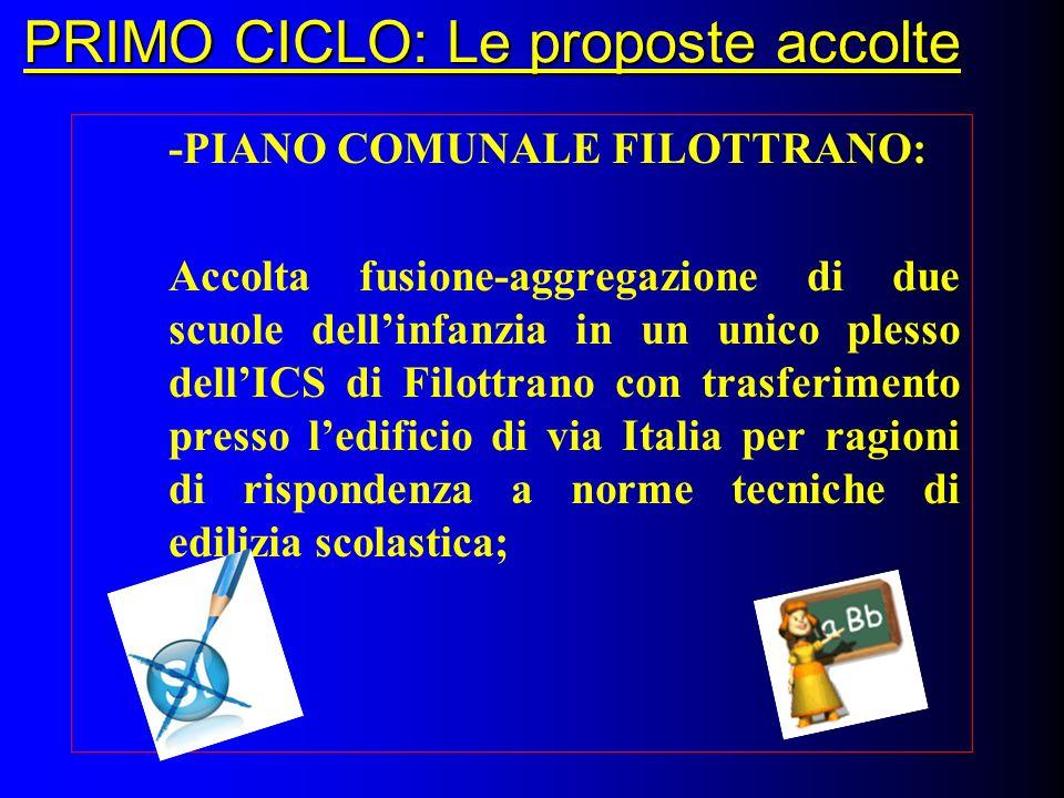 PRIMO CICLO: Le proposte accolte -PIANO COMUNALE FILOTTRANO: Accolta fusione-aggregazione di due scuole dellinfanzia in un unico plesso dellICS di Fil