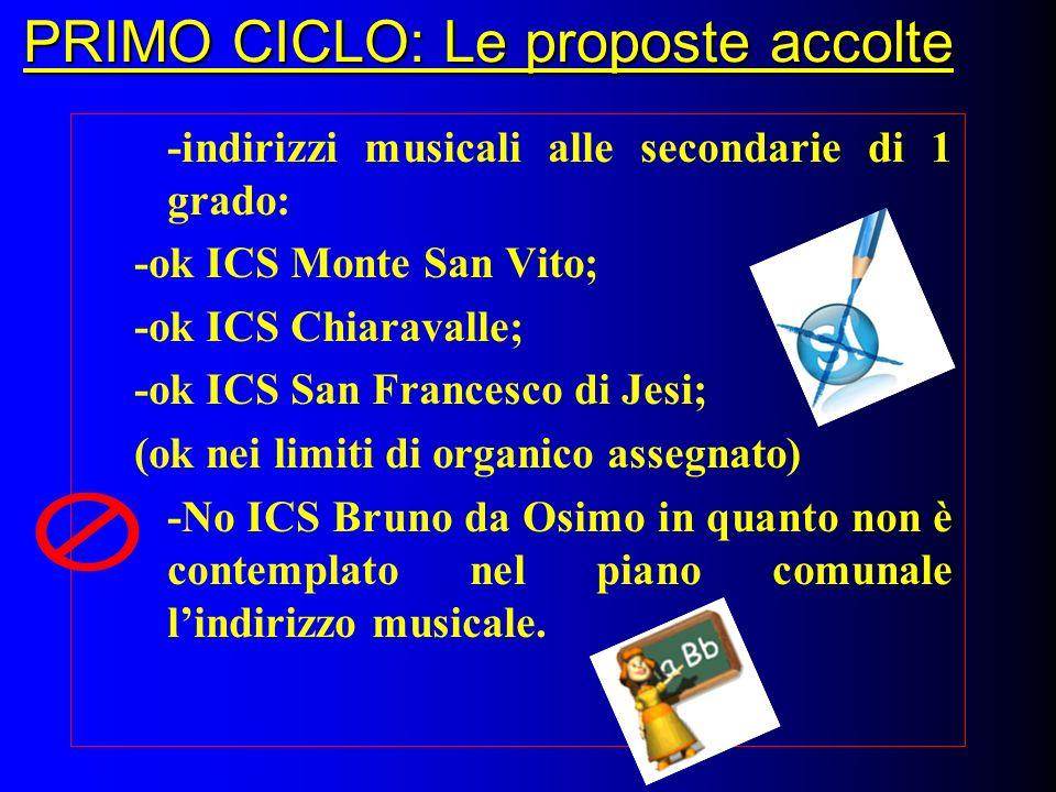 PRIMO CICLO: Le proposte accolte -indirizzi musicali alle secondarie di 1 grado: -ok ICS Monte San Vito; -ok ICS Chiaravalle; -ok ICS San Francesco di