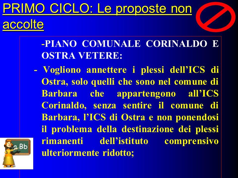 PRIMO CICLO: Le proposte non accolte -PIANO COMUNALE CORINALDO E OSTRA VETERE: - Vogliono annettere i plessi dellICS di Ostra, solo quelli che sono ne