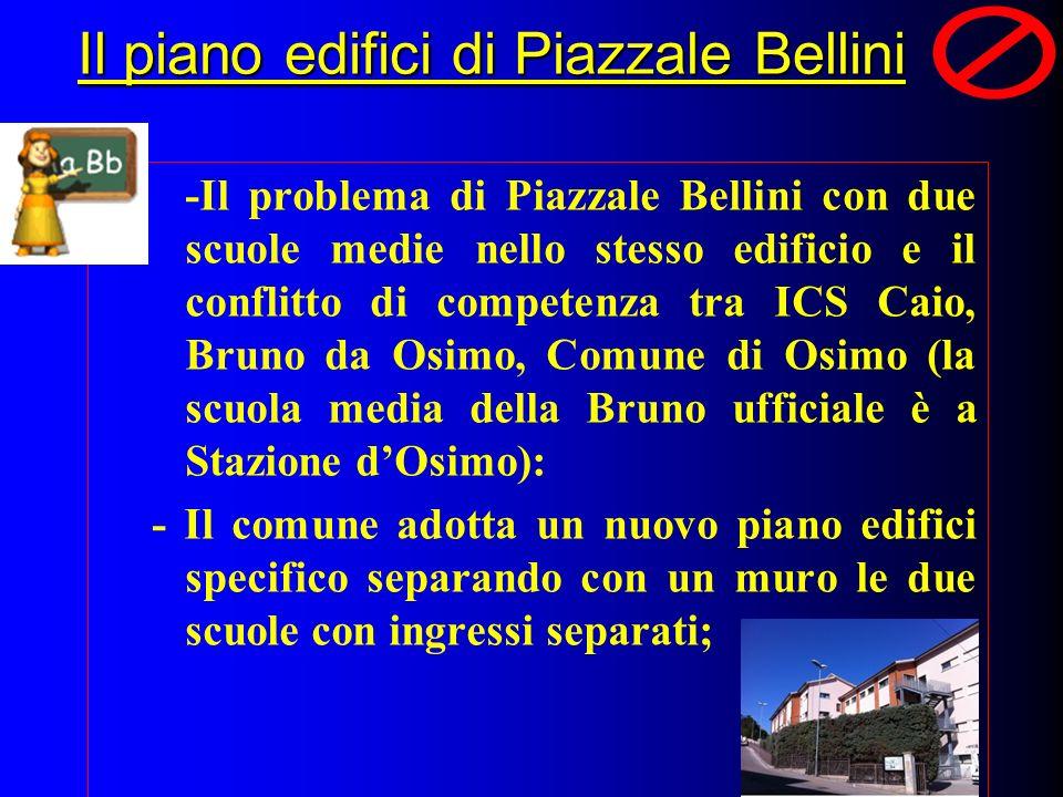 Il piano edifici di Piazzale Bellini -Il problema di Piazzale Bellini con due scuole medie nello stesso edificio e il conflitto di competenza tra ICS
