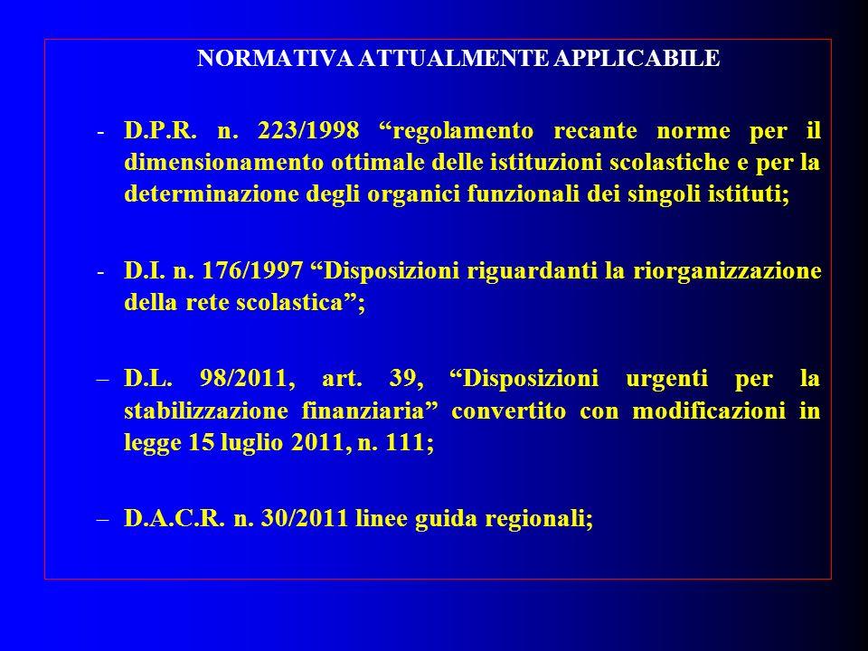 NORMATIVA ATTUALMENTE APPLICABILE - D.P.R. n. 223/1998 regolamento recante norme per il dimensionamento ottimale delle istituzioni scolastiche e per l