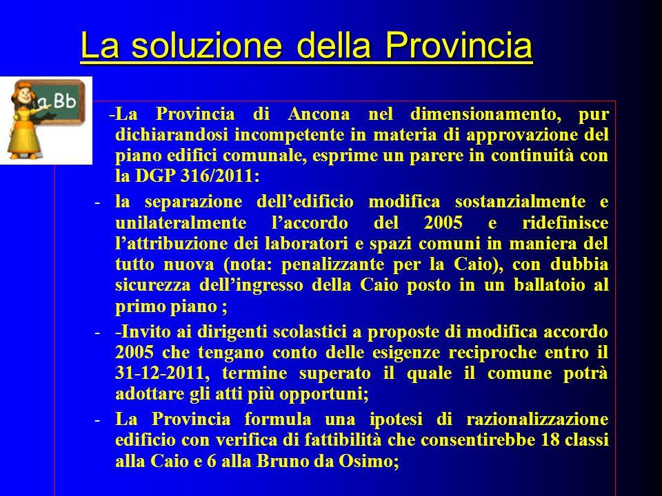 La soluzione della Provincia -La Provincia di Ancona nel dimensionamento, pur dichiarandosi incompetente in materia di approvazione del piano edifici