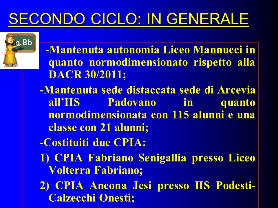 SECONDO CICLO: IN GENERALE -Mantenuta autonomia Liceo Mannucci in quanto normodimensionato rispetto alla DACR 30/2011; -Mantenuta sede distaccata sede