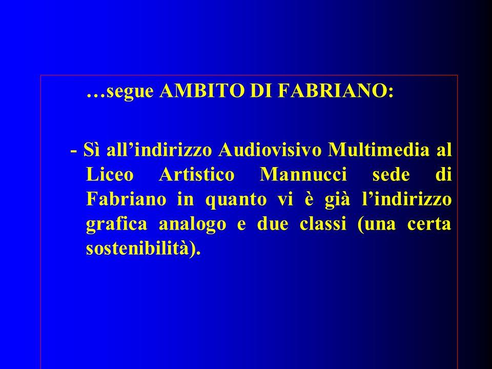 …segue AMBITO DI FABRIANO: - Sì allindirizzo Audiovisivo Multimedia al Liceo Artistico Mannucci sede di Fabriano in quanto vi è già lindirizzo grafica