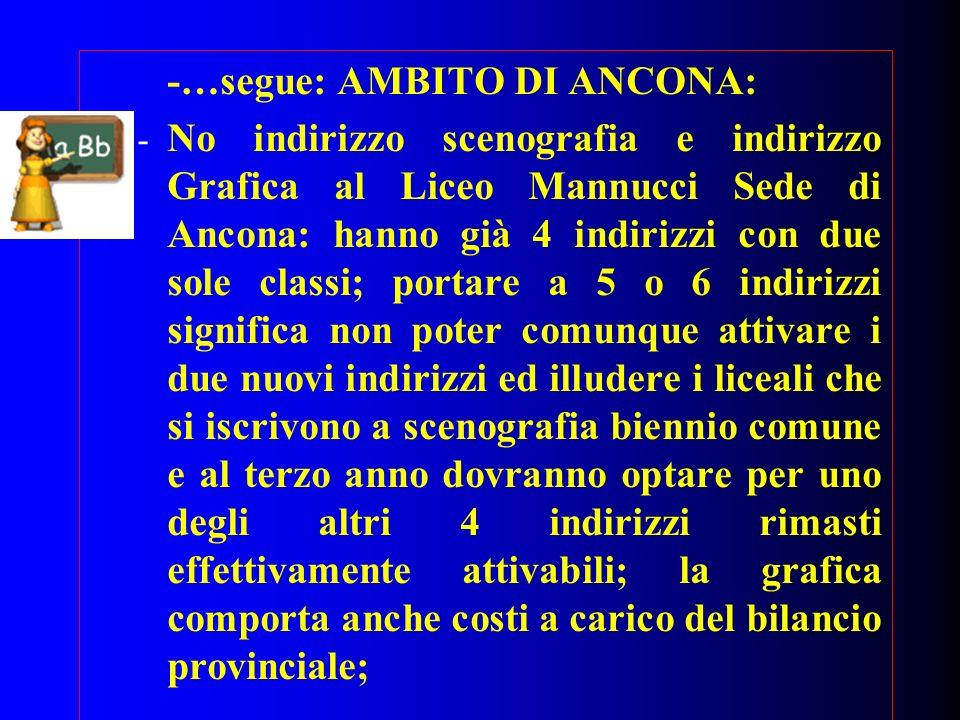-…segue: AMBITO DI ANCONA: - No indirizzo scenografia e indirizzo Grafica al Liceo Mannucci Sede di Ancona: hanno già 4 indirizzi con due sole classi;