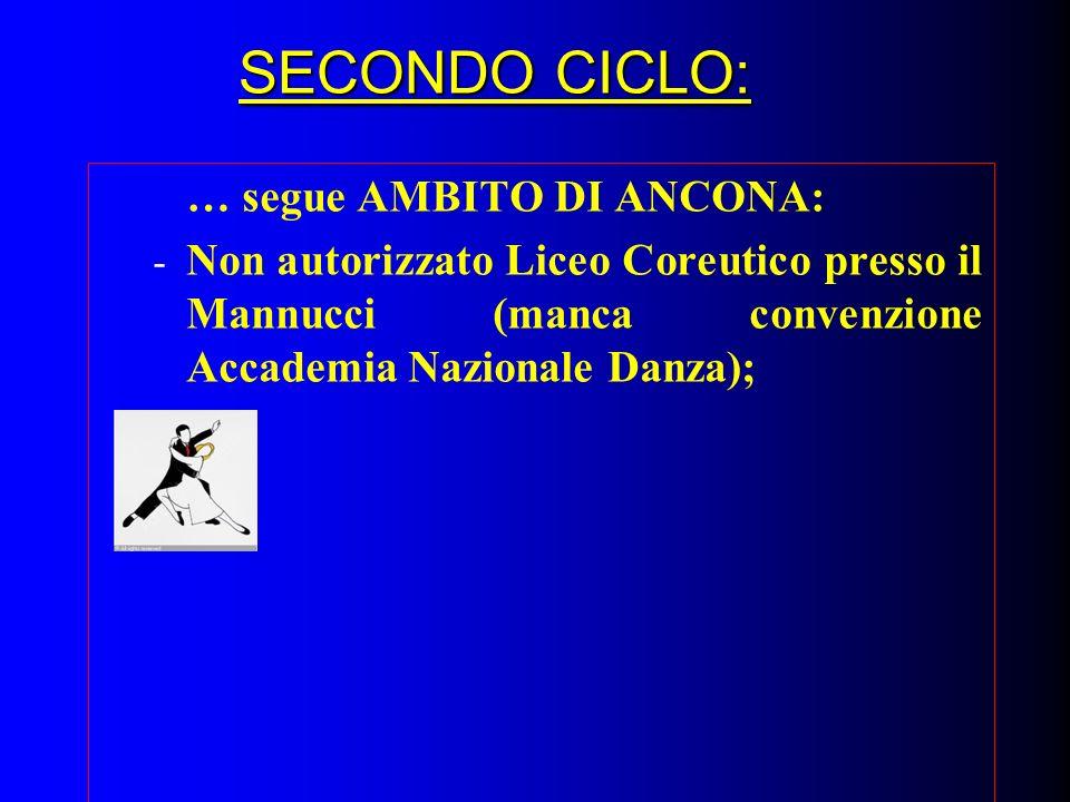 SECONDO CICLO: … segue AMBITO DI ANCONA: - Non autorizzato Liceo Coreutico presso il Mannucci (manca convenzione Accademia Nazionale Danza);