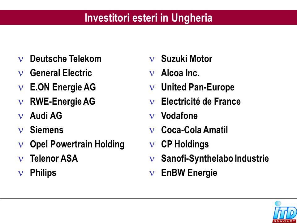 Investitori esteri in Ungheria n Deutsche Telekom n General Electric n E.ON Energie AG n RWE-Energie AG n Audi AG n Siemens n Opel Powertrain Holding