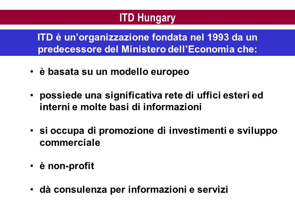 è basata su un modello europeo possiede una significativa rete di uffici esteri ed interni e molte basi di informazioni si occupa di promozione di inv