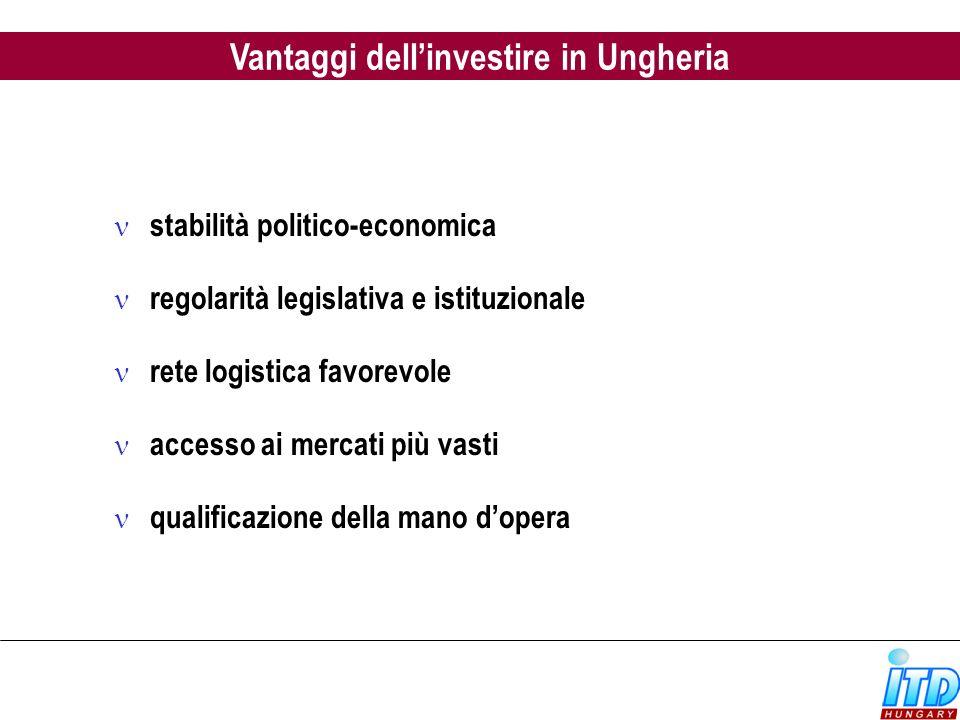 n stabilità politico-economica n regolarità legislativa e istituzionale n rete logistica favorevole n accesso ai mercati più vasti n qualificazione de
