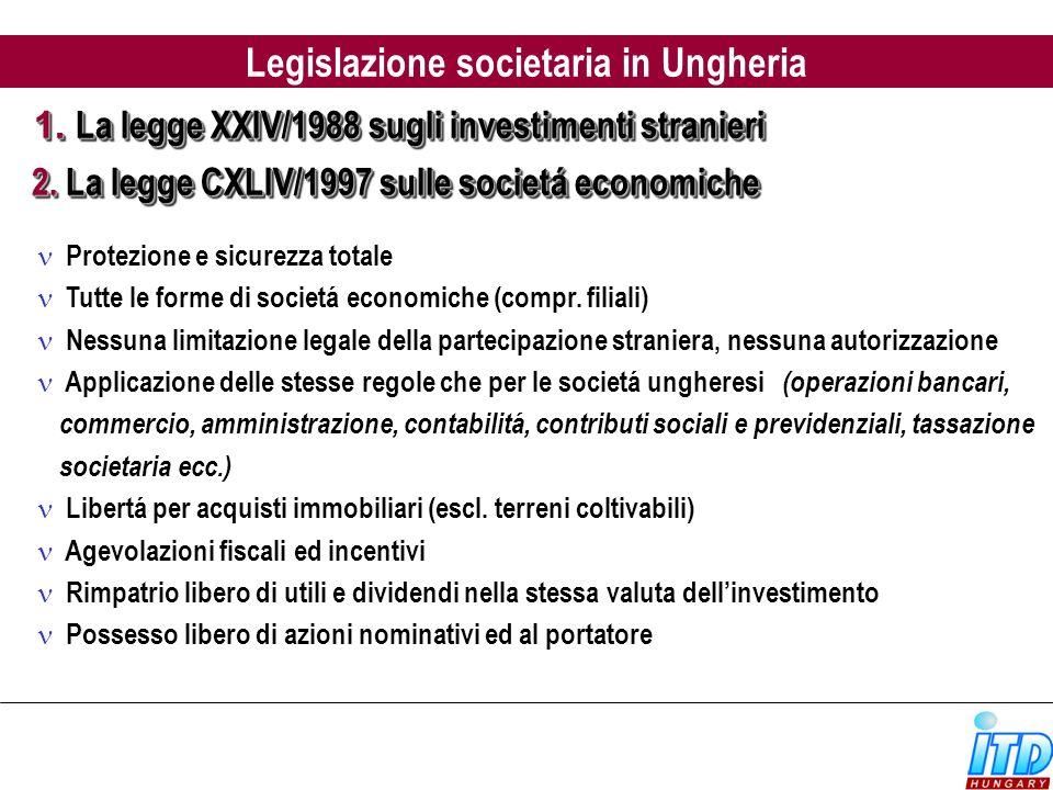 1. La legge XXIV/1988 sugli investimenti stranieri 1. La legge XXIV/1988 sugli investimenti stranieri 2. La legge CXLIV/1997 sulle societá economiche
