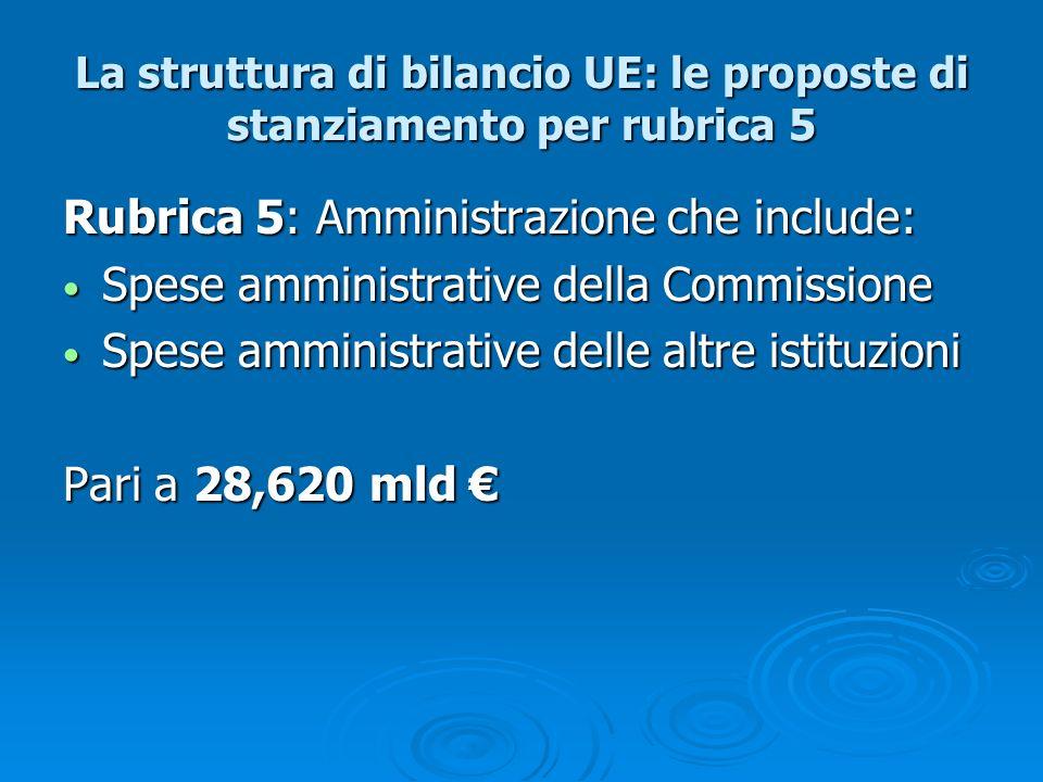 La struttura di bilancio UE: le proposte di stanziamento per rubrica 5 Rubrica 5: Amministrazione che include: Spese amministrative della Commissione