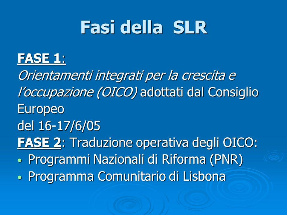 Fasi della SLR FASE 1: Orientamenti integrati per la crescita e loccupazione (OICO) adottati dal Consiglio Europeo del 16-17/6/05 FASE 2: Traduzione o