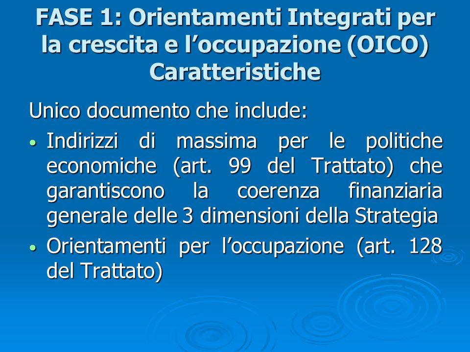 FASE 1: Orientamenti Integrati per la crescita e loccupazione (OICO) Caratteristiche Unico documento che include: Indirizzi di massima per le politich