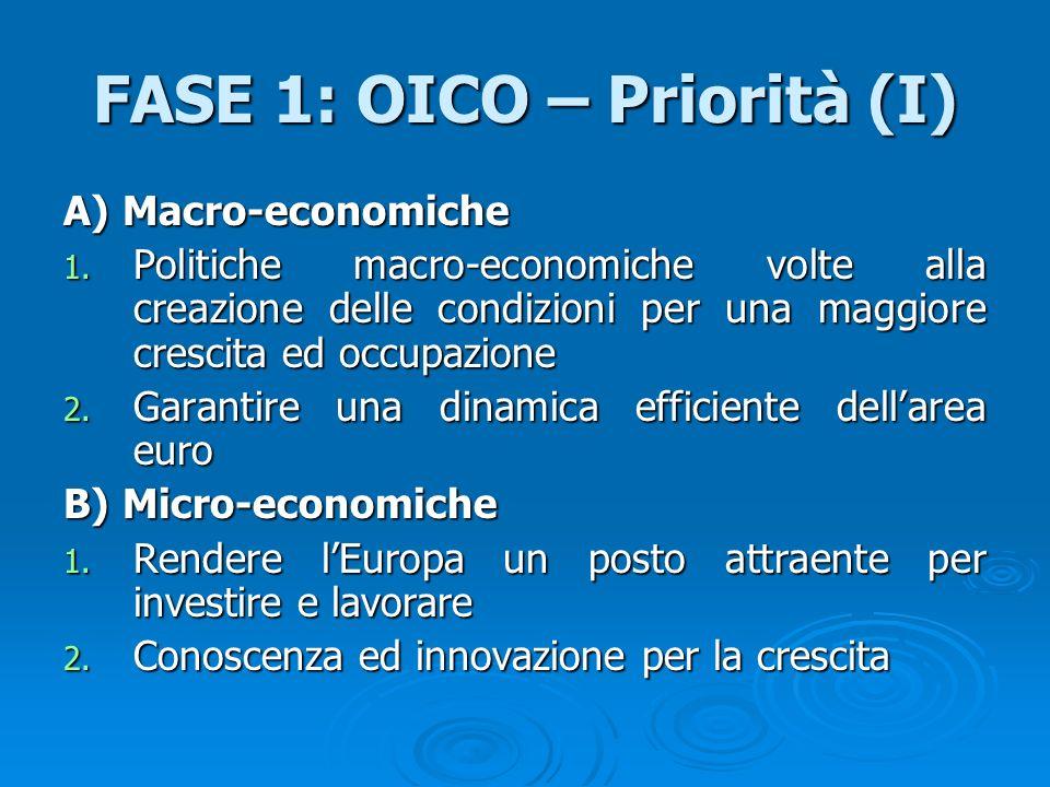 FASE 1: OICO – Priorità (I) A) Macro-economiche 1. Politiche macro-economiche volte alla creazione delle condizioni per una maggiore crescita ed occup