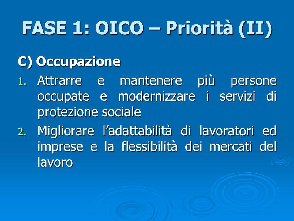 FASE 1: OICO – Priorità (II) C) Occupazione 1. Attrarre e mantenere più persone occupate e modernizzare i servizi di protezione sociale 2. Migliorare