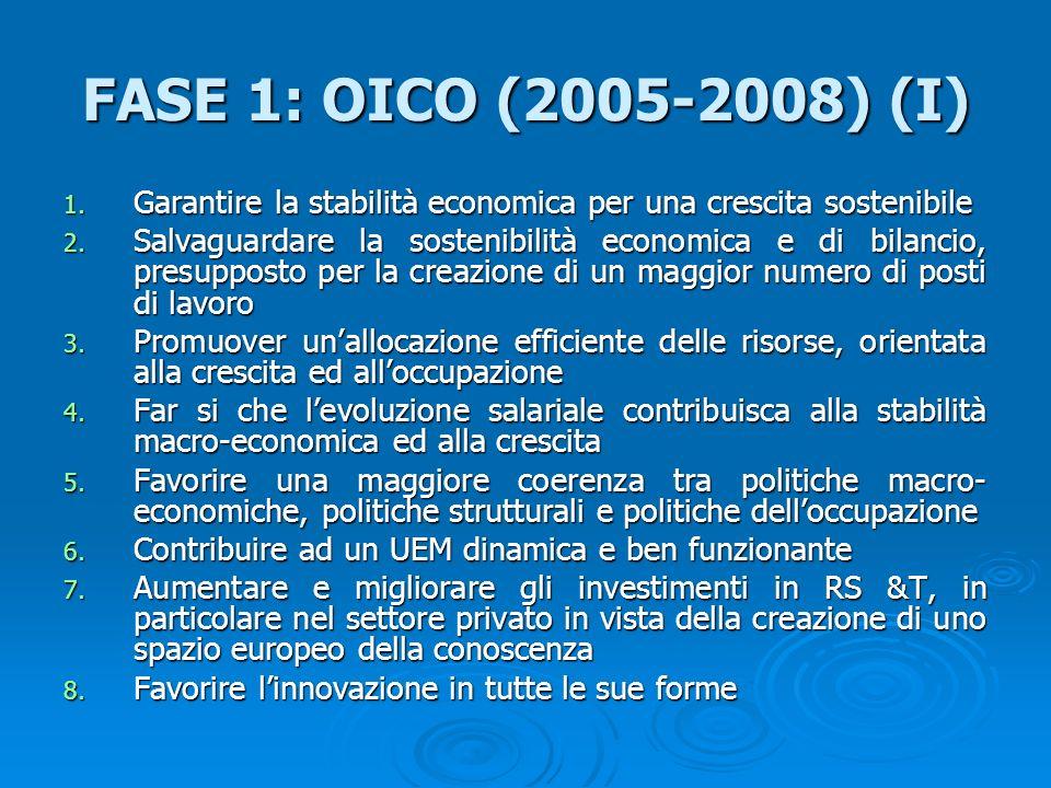 FASE 1: OICO (2005-2008) (I) 1. Garantire la stabilità economica per una crescita sostenibile 2. Salvaguardare la sostenibilità economica e di bilanci