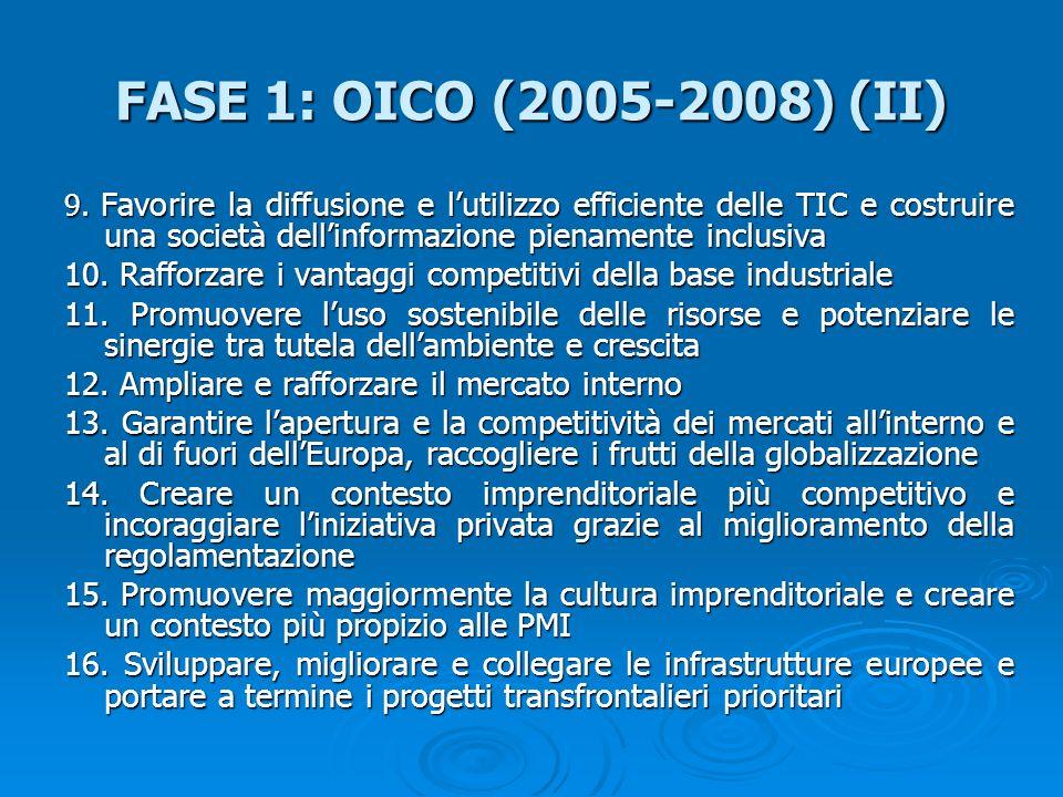 FASE 1: OICO (2005-2008) (II) 9. Favorire la diffusione e lutilizzo efficiente delle TIC e costruire una società dellinformazione pienamente inclusiva