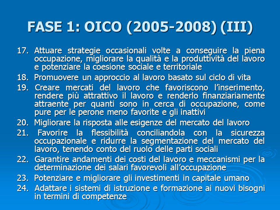 FASE 1: OICO (2005-2008) (III) 17. Attuare strategie occasionali volte a conseguire la piena occupazione, migliorare la qualità e la produttività del