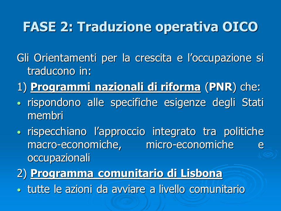 FASE 2: Traduzione operativa OICO Gli Orientamenti per la crescita e loccupazione si traducono in: 1) Programmi nazionali di riforma (PNR) che: rispon