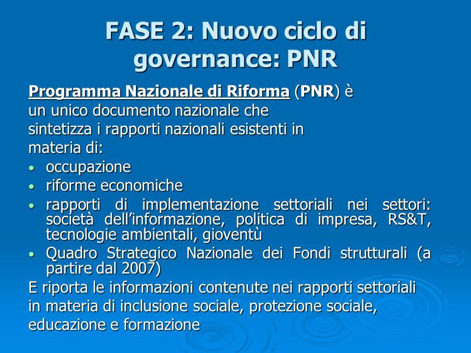 FASE 2: Nuovo ciclo di governance: PNR Programma Nazionale di Riforma (PNR) è un unico documento nazionale che sintetizza i rapporti nazionali esisten
