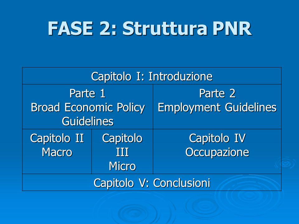 FASE 2: Struttura PNR Capitolo I: Introduzione Parte 1 Broad Economic Policy Guidelines Parte 2 Employment Guidelines Capitolo II Macro Capitolo III M