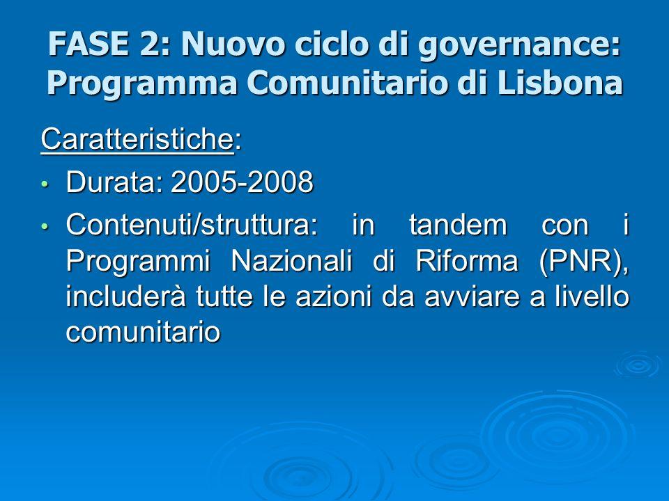 FASE 2: Nuovo ciclo di governance: Programma Comunitario di Lisbona Caratteristiche: Durata: 2005-2008 Durata: 2005-2008 Contenuti/struttura: in tande