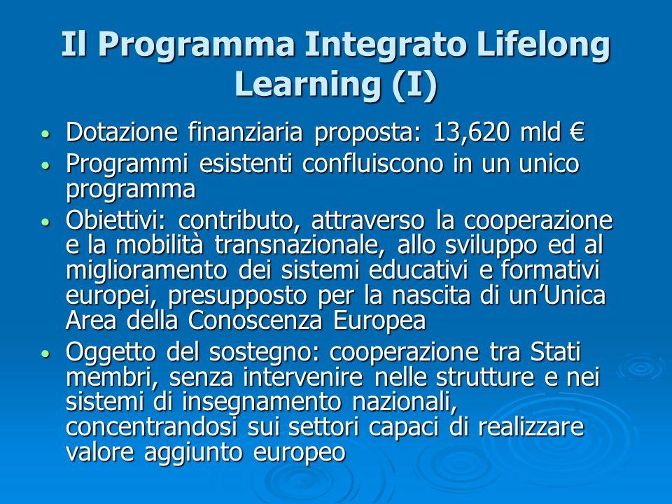 Il Programma Integrato Lifelong Learning (I) Dotazione finanziaria proposta: 13,620 mld Dotazione finanziaria proposta: 13,620 mld Programmi esistenti