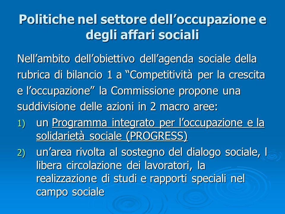Politiche nel settore delloccupazione e degli affari sociali Nellambito dellobiettivo dellagenda sociale della rubrica di bilancio 1 a Competitività p