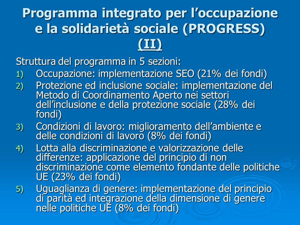 Programma integrato per loccupazione e la solidarietà sociale (PROGRESS) (II) Struttura del programma in 5 sezioni: 1) Occupazione: implementazione SE