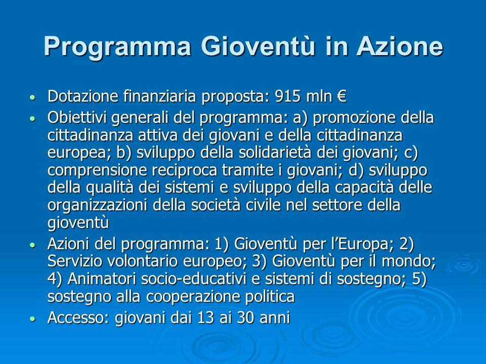 Programma Gioventù in Azione Dotazione finanziaria proposta: 915 mln Dotazione finanziaria proposta: 915 mln Obiettivi generali del programma: a) prom