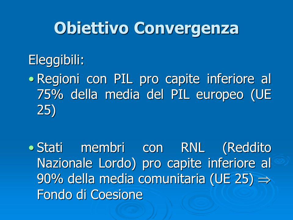 Obiettivo Convergenza Eleggibili: Regioni con PIL pro capite inferiore al 75% della media del PIL europeo (UE 25)Regioni con PIL pro capite inferiore