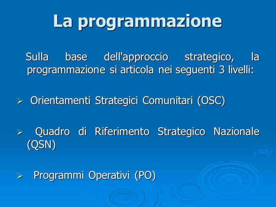 La programmazione Sulla base dell'approccio strategico, la programmazione si articola nei seguenti 3 livelli: Sulla base dell'approccio strategico, la